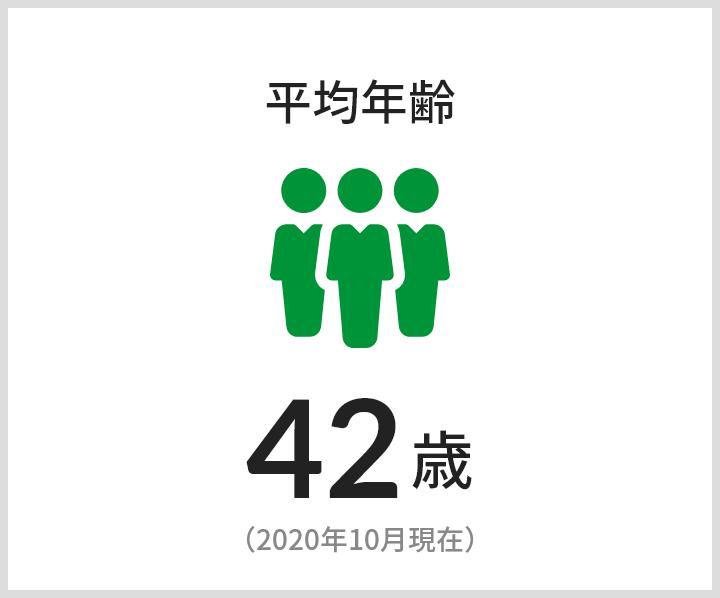 平均年齢 42歳(2020年10月現在)